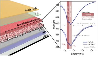 Graphene inks help stabilize the stability of perovskite solar cells