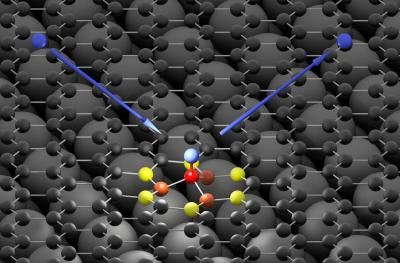 Researchers bind hydrogen to graphene in a super-fast reaction that also opens up a bandgap