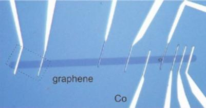 Researchers tune the CVD graphene process to achieve the longest spin lifetime ever