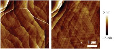 New method uses hydrogen plasma to smooth out wrinkles in graphene