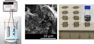 Graphene Flagship partners produce environmentally-friendly graphene inks
