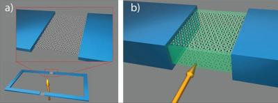 Graphene/hBN SQUID detects even the faintest magnetic fields