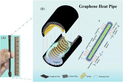 Researchers design a lightweight and highly efficient  graphene heat pipe