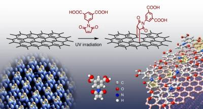 International team develops novel method to modify the structure and properties of graphene
