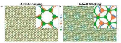 Researchers create tunable superconductivity in magic-angle twisted trilayer graphene
