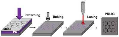 Rice team modifies laser-induced graphene process to create micron-scale patterns in photoresist