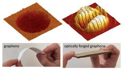 Graphene turned ultrastiff by optical forging
