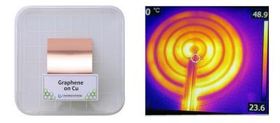 CharmGraphene starts mass producing CVD graphene using a roll-to-roll process