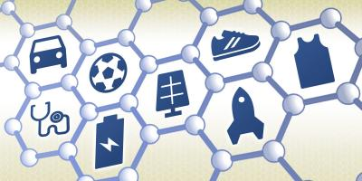 Calling out to graphene product developers – share your story!