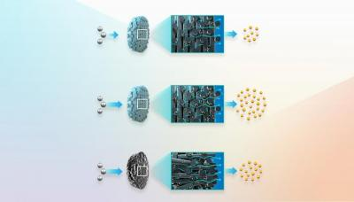 Researchers use 3D printing to make graphene aerogel flow-through electrodes for electrochemical reactors