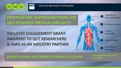GMG to support Queensland University of Technology pilot for piezo-supercapacitors for self-powered medical implants